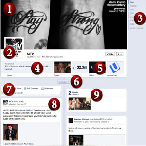 facebook timeline devenieties